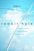 Rabbit Hole reviews and rankings
